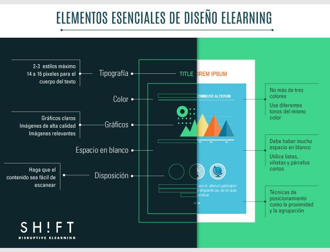 Good-Lookin_eLearning_ESP