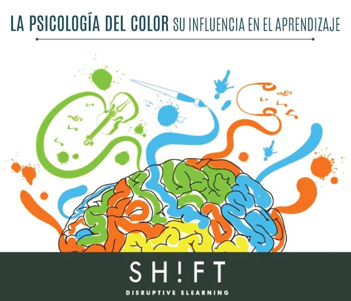 La psicología del color: ¿Cómo influyen los colores en el aprendizaje?