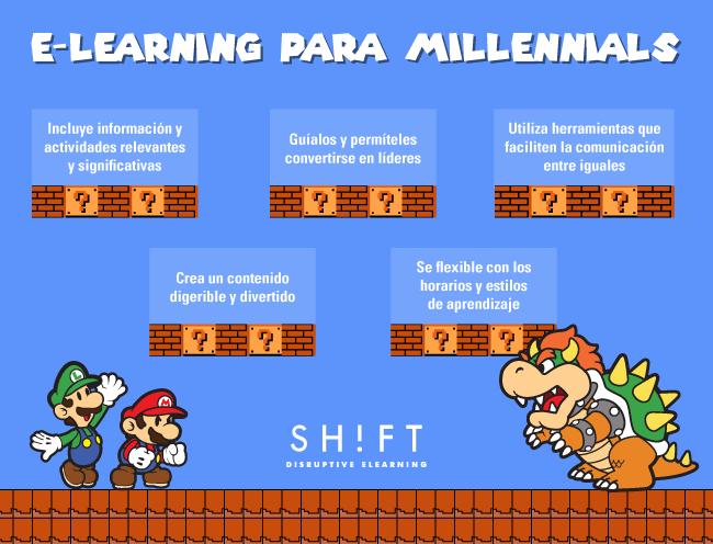 esp_B2_millennials
