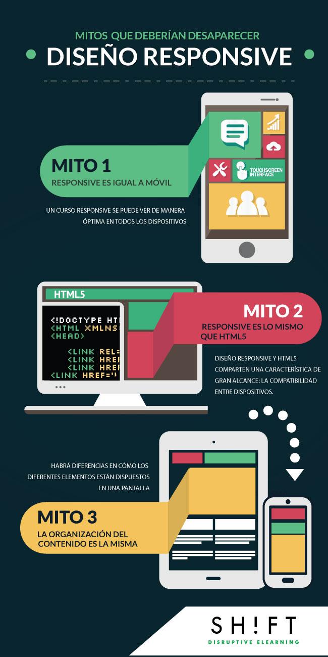 mitos-responsive-design1